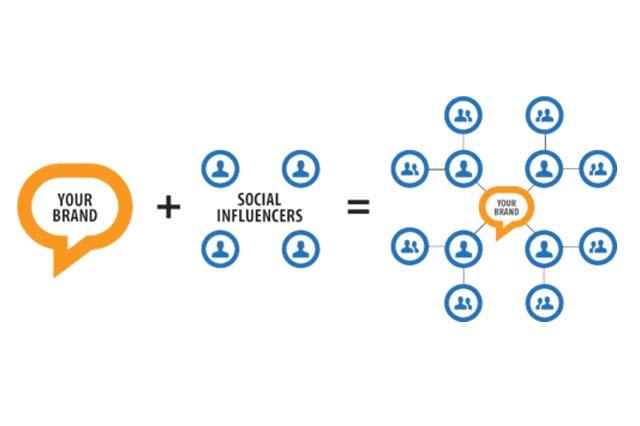 influencer-marketing-growth.jpg