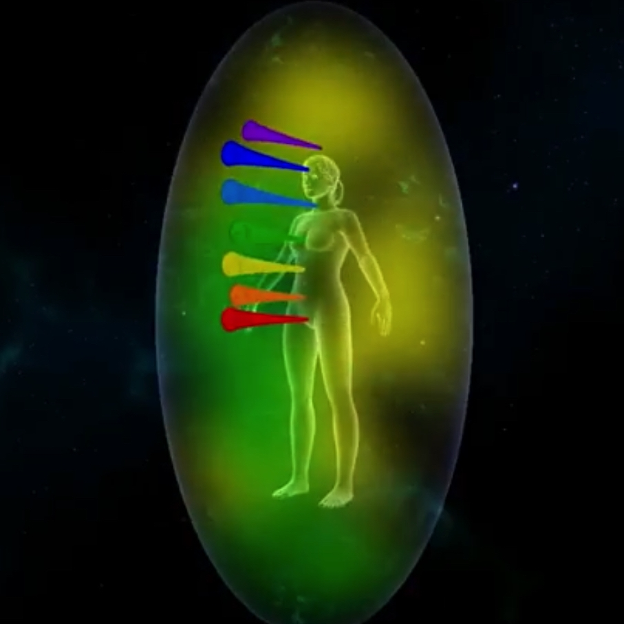 Aura & Chakra Imaging in Miami, Doral, Coral Gables, Kendall, and