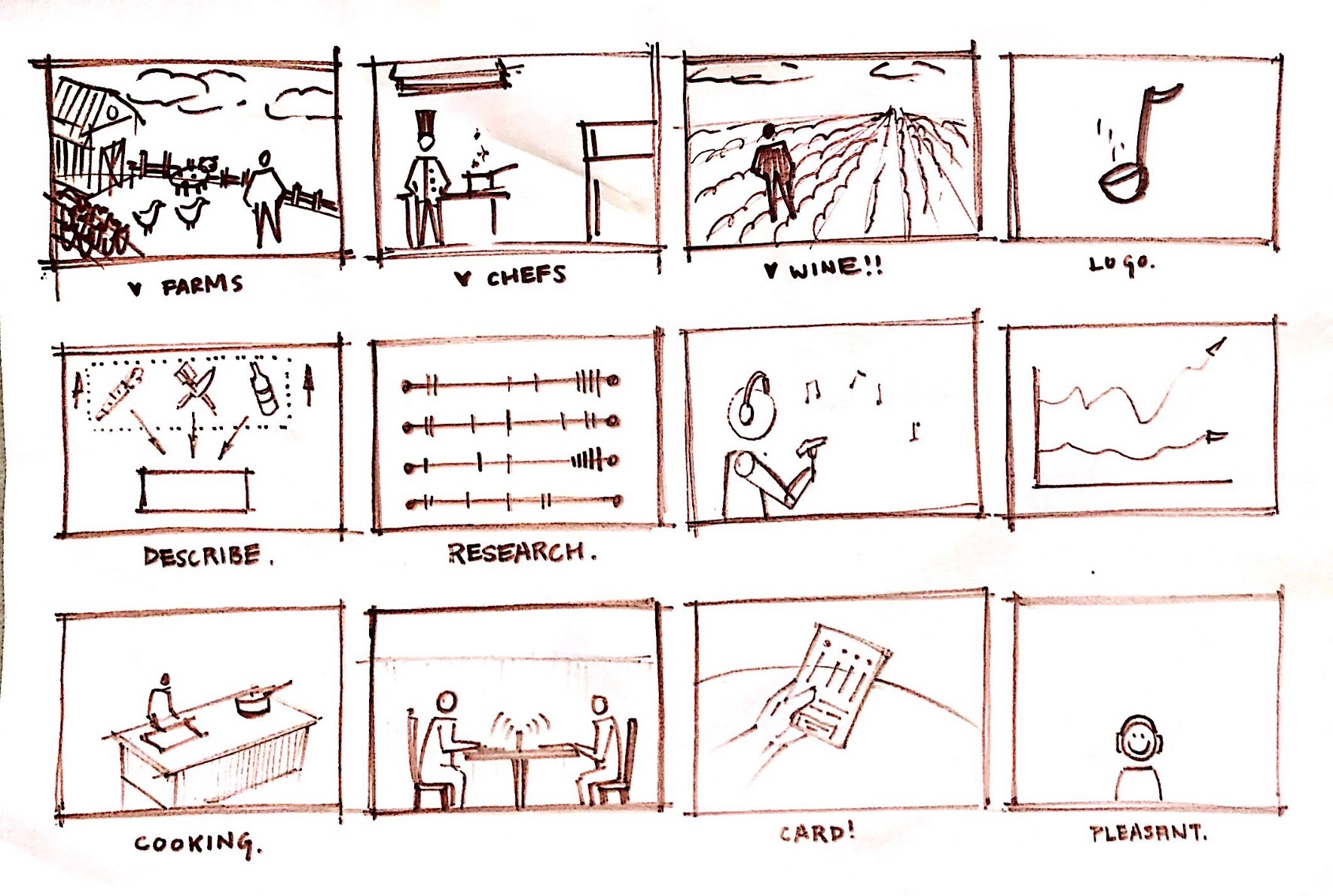 Storyboard for Final Video