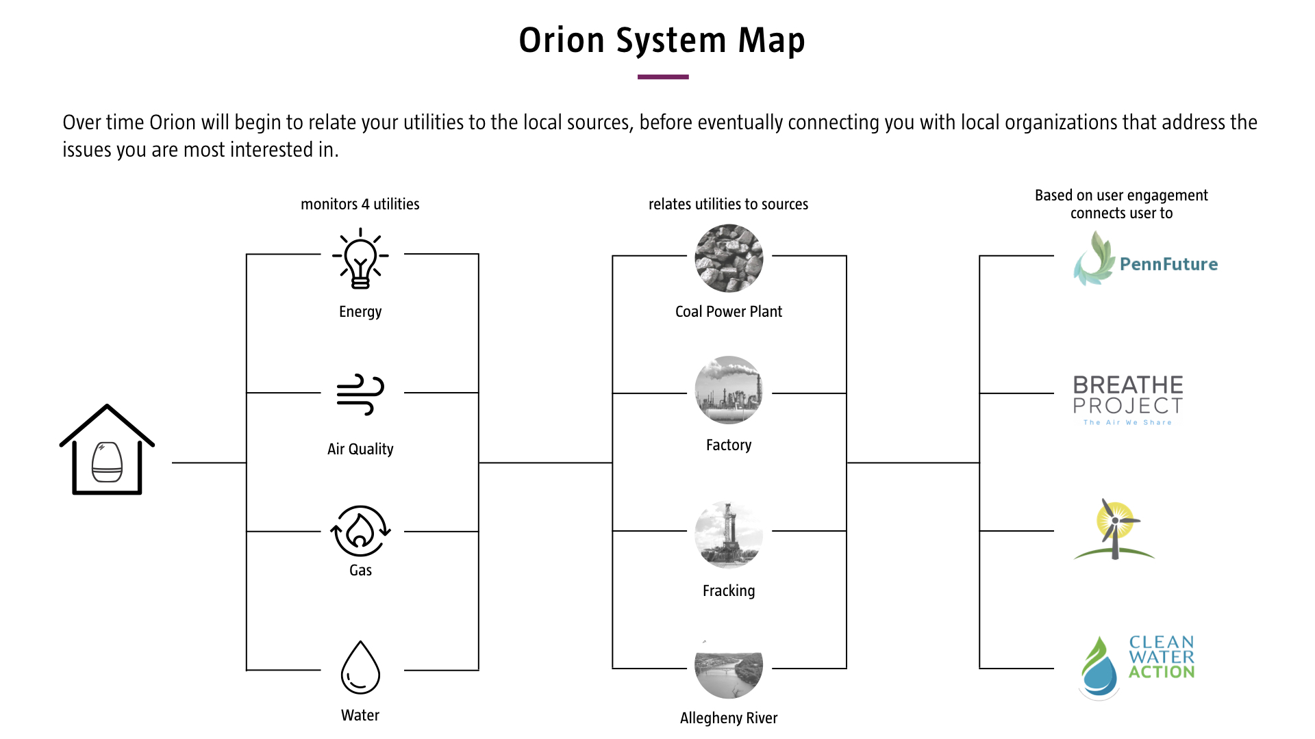 System Map.001.jpeg