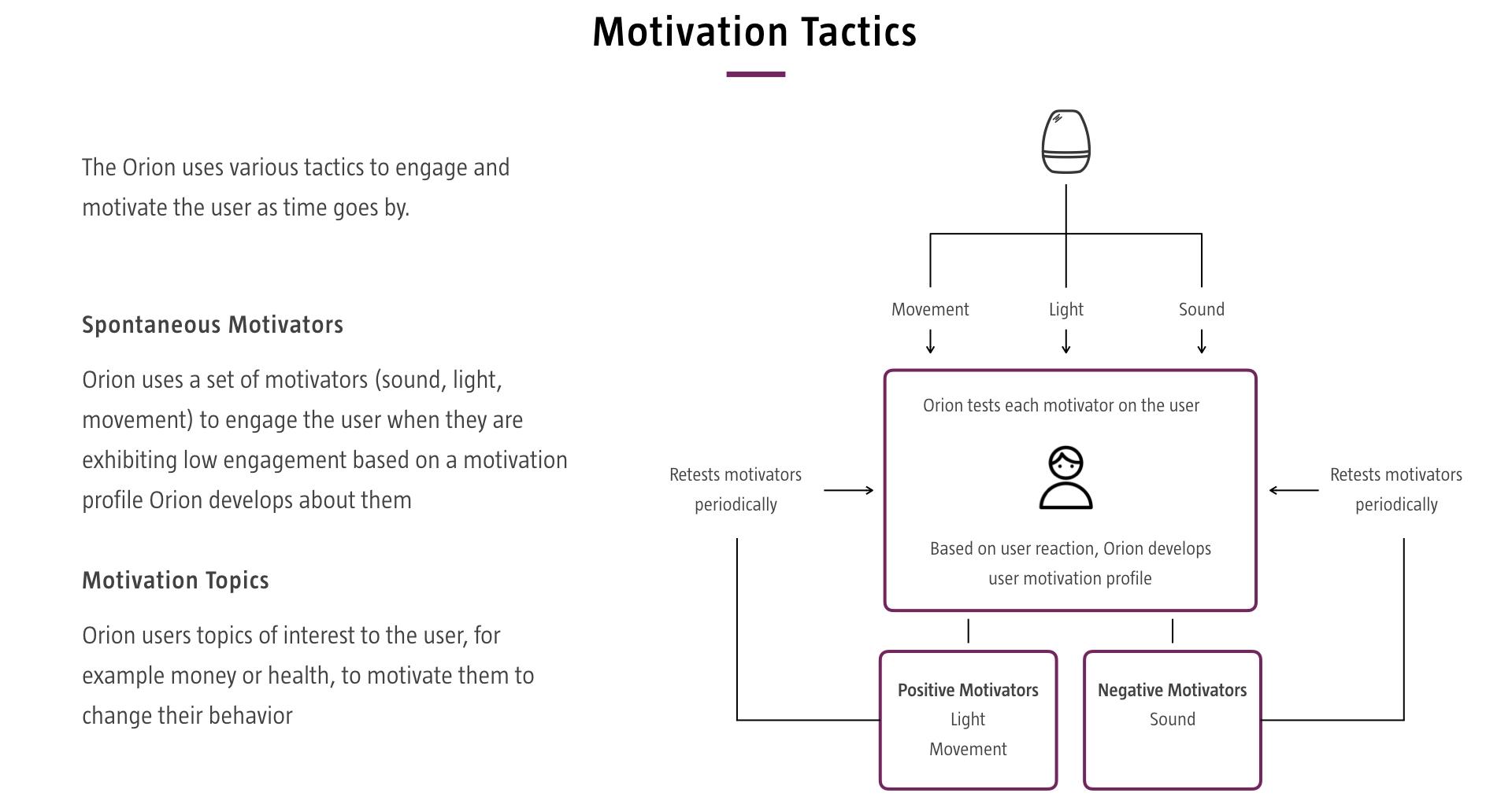 Motivation Tactics.001.jpeg
