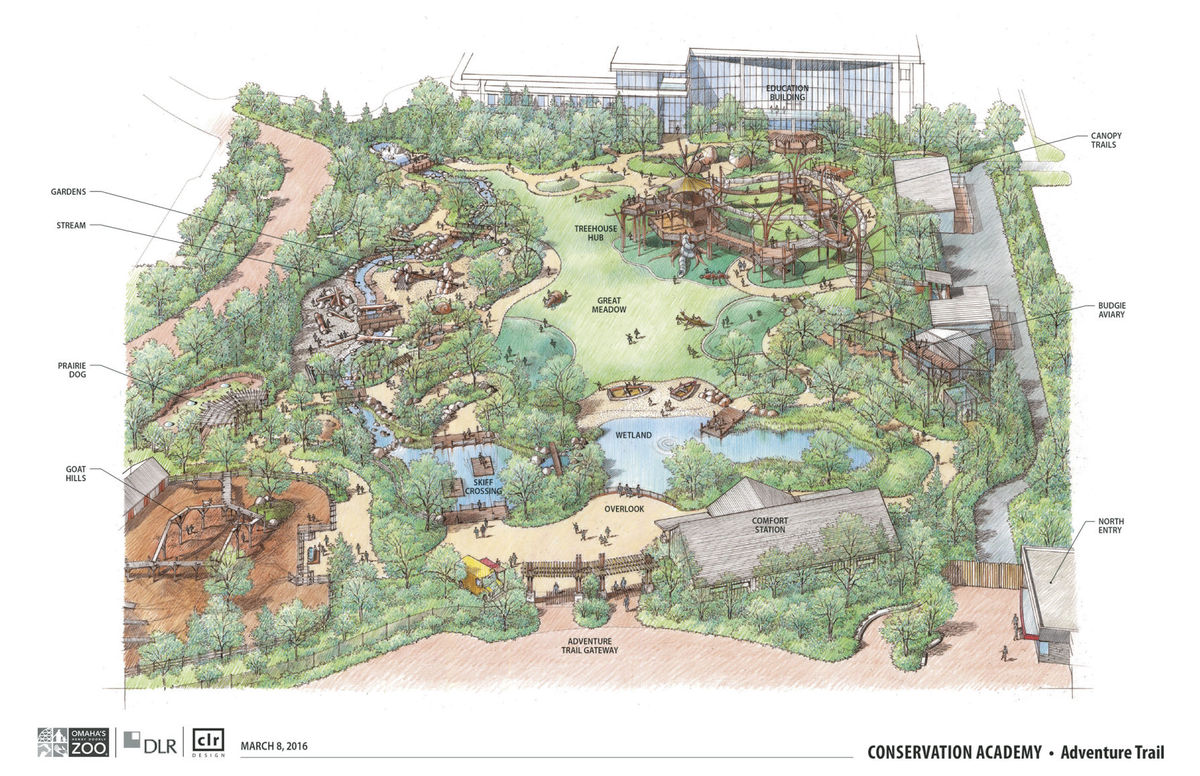 Henry Doorly Zoo Master Plan