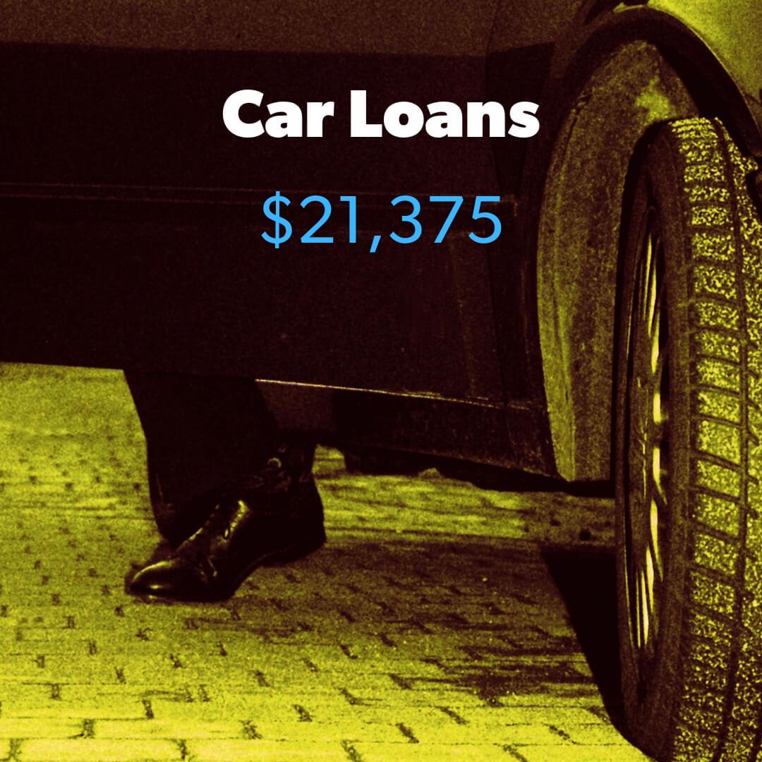 Car Loans.jpg