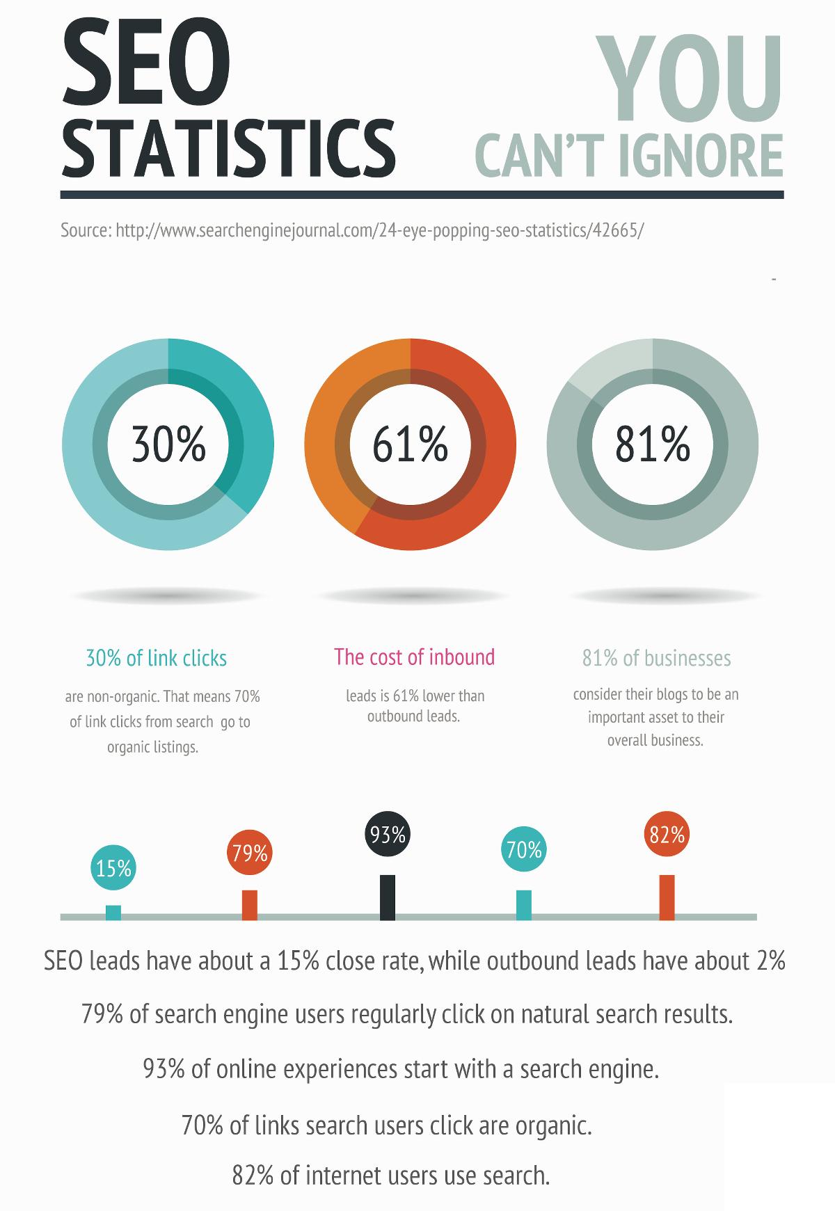 SEO-Business-Statistics.jpg