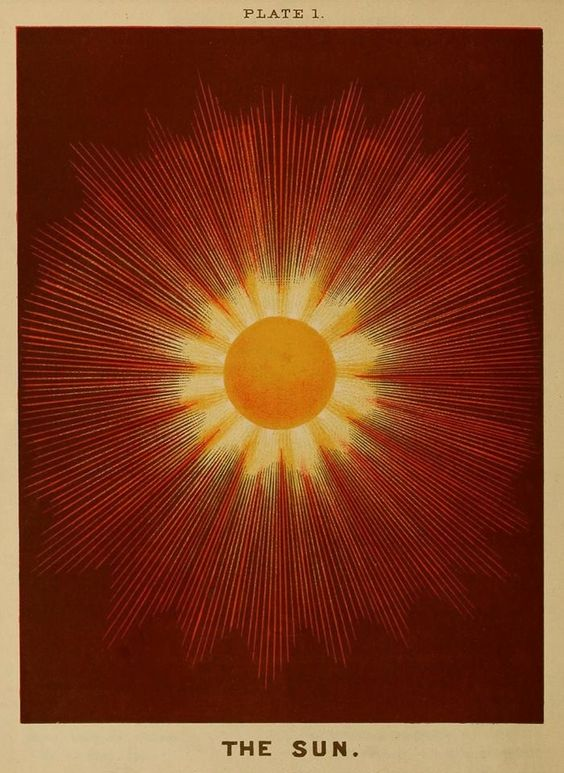 - The Sun rules: LEOIs in detriment in: AQUARIUSIs in its dignity in: ARIESIs in its fall in: LIBRAIts element is: FIREAssociated deity: Apollo, Ra, Helios, Sol to name only a very select few!KEYWORDS: essence, identity, heart, growth, identity, willpower, ego, self