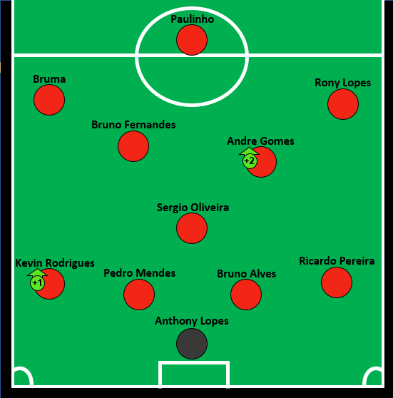 Portugal C Team.png