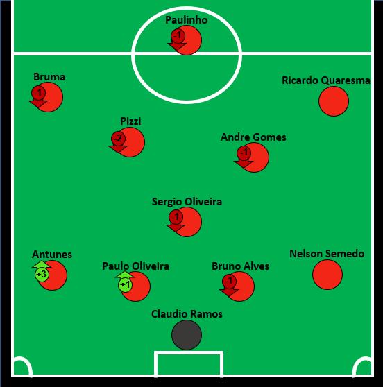 Portugal D Team.png