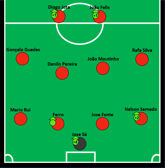 Portugal B Team.png