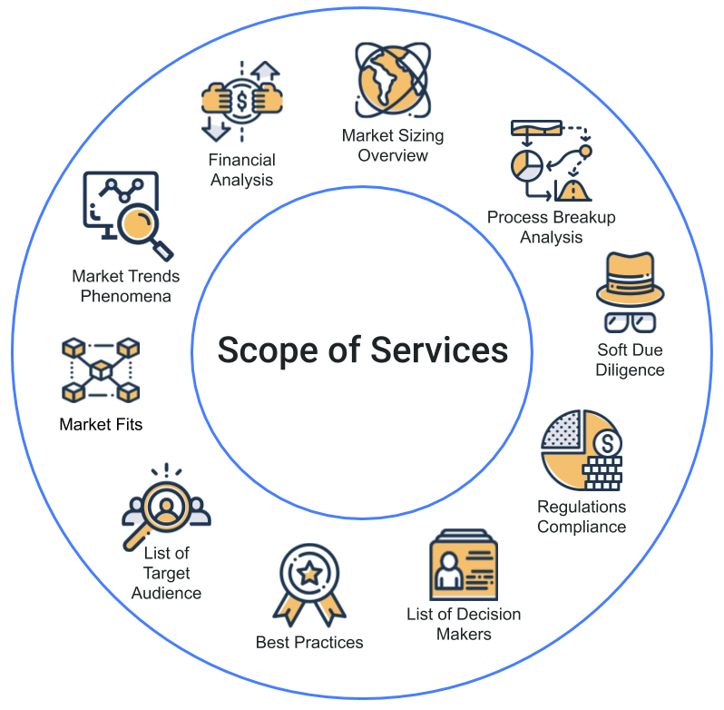 Scopes of Services (4).png