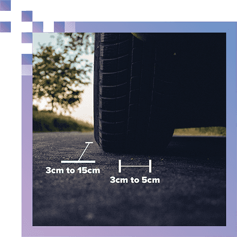 Latitudinal and Longitudinal Precision, Even at Highway Speeds - WaveSense is able to keep autonomous vehicles centered on the road within 3-5cm crosstrack and 3-15cm along track (3cm in parking lot, 15cm at highway speeds).