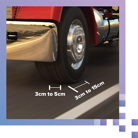 Latitudinal & Longitudinal Precision, Even at Highway Speeds - WaveSense is able to keep autonomous vehicles centered on the road within 3-5cm crosstrack and 3-15cm along track (3cm in parking lot, 15cm at highway speeds).