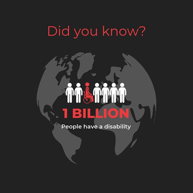 Did you know that over a billion people, or 15% of the world's population, have some form of disability? Click on the link below to learn more: https://www.worldbank.org/en/topic/disability.  #abilityinclusion #disability #billion #world #global #didyouknow #scoreafriend #inclusion #2020inclusion