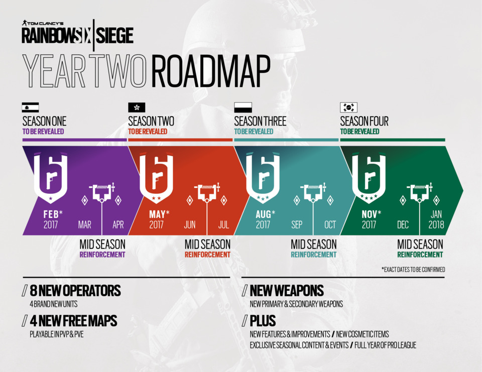Siege is currently in a second year of dlc.
