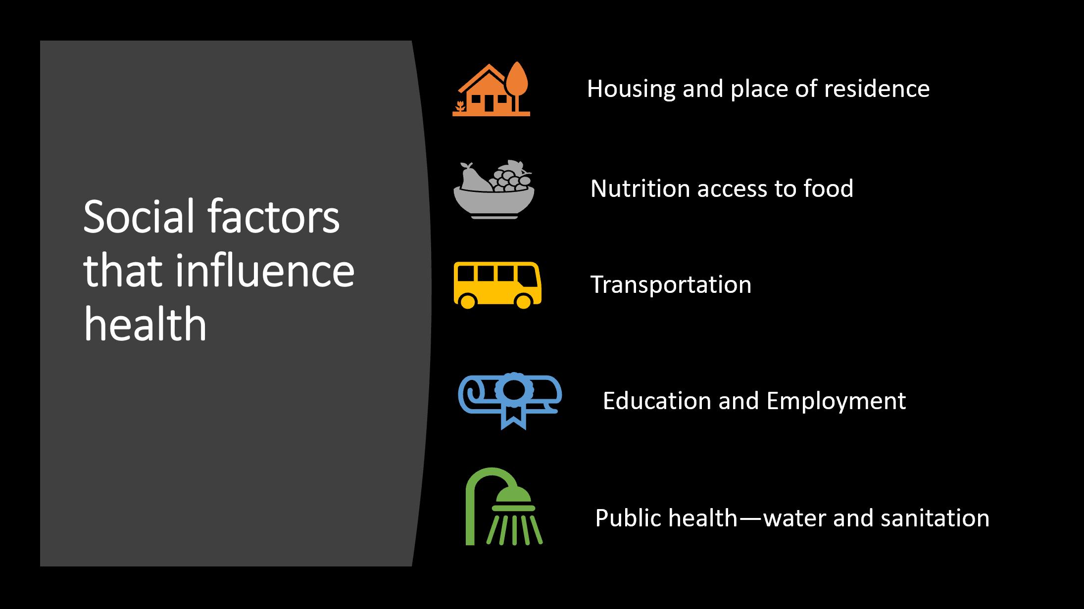 Social Factors.PNG