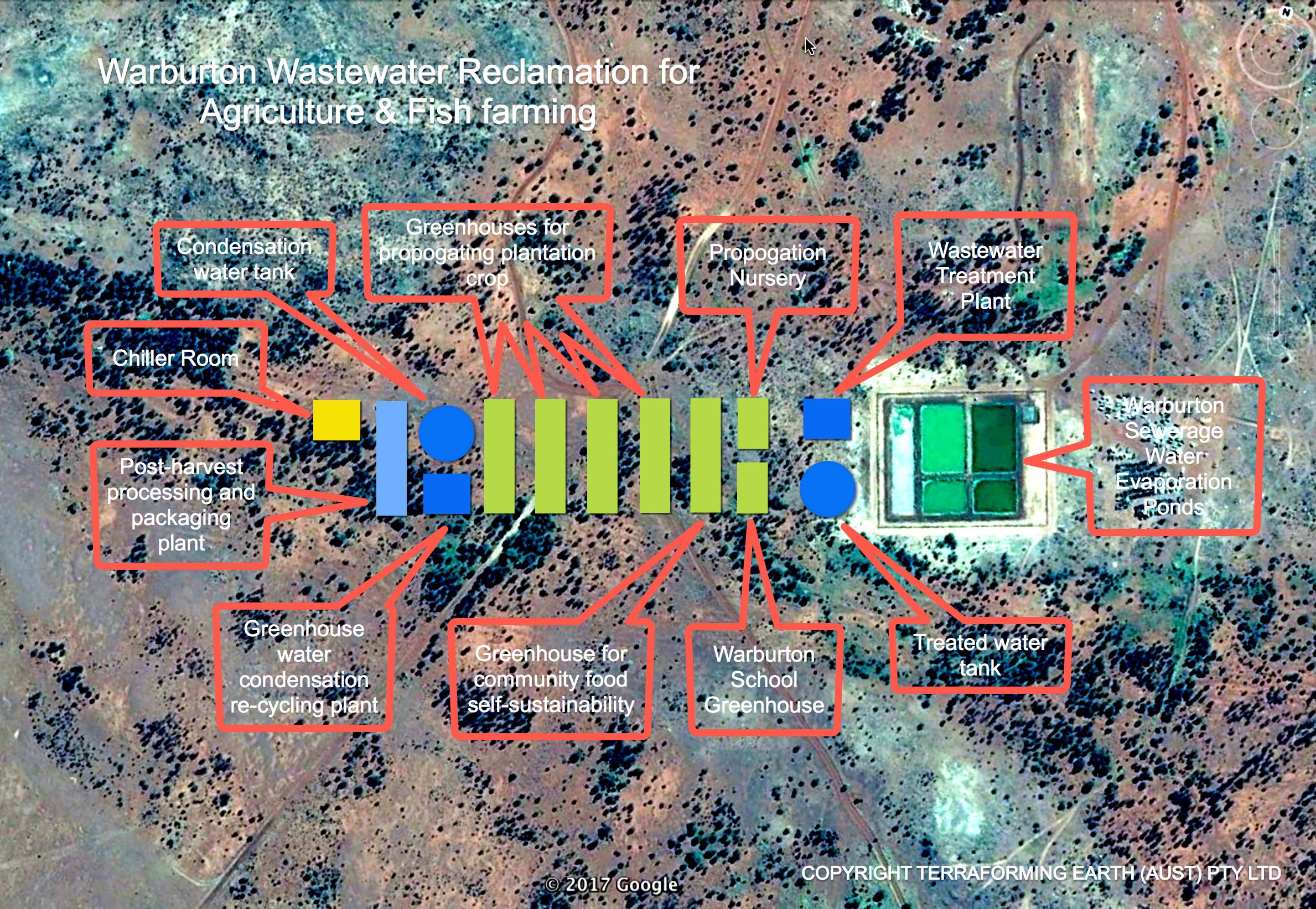 Warburton Greenhouse Complex 1.0.jpg