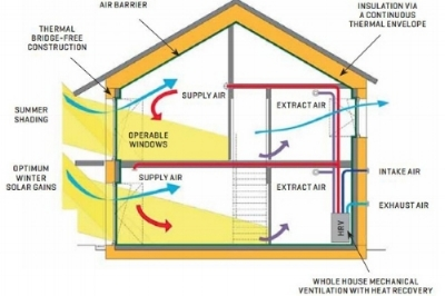 Passivhaus diagram.JPG