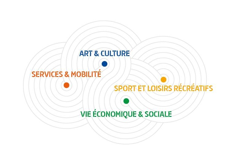 kretz%2Bpartners_project+Les+escales+de+Grenelle+Paris_concept+design8.jpg