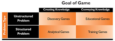 Goal-of-Game.jpg