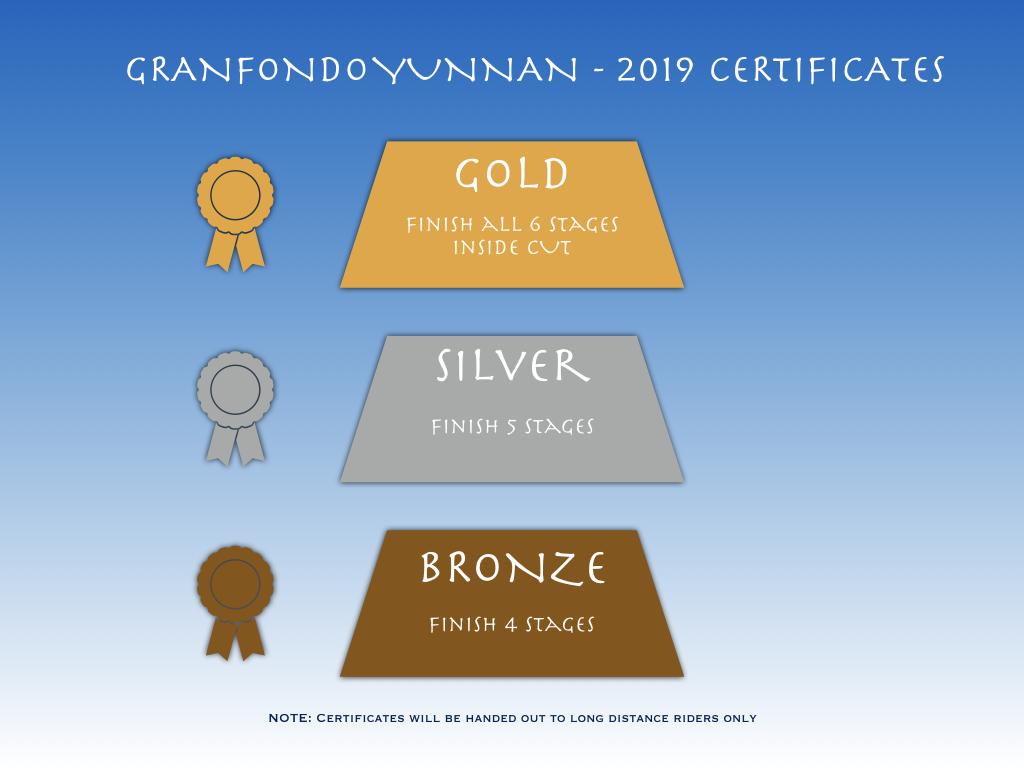 2019 GFY_Certificates.001.jpeg