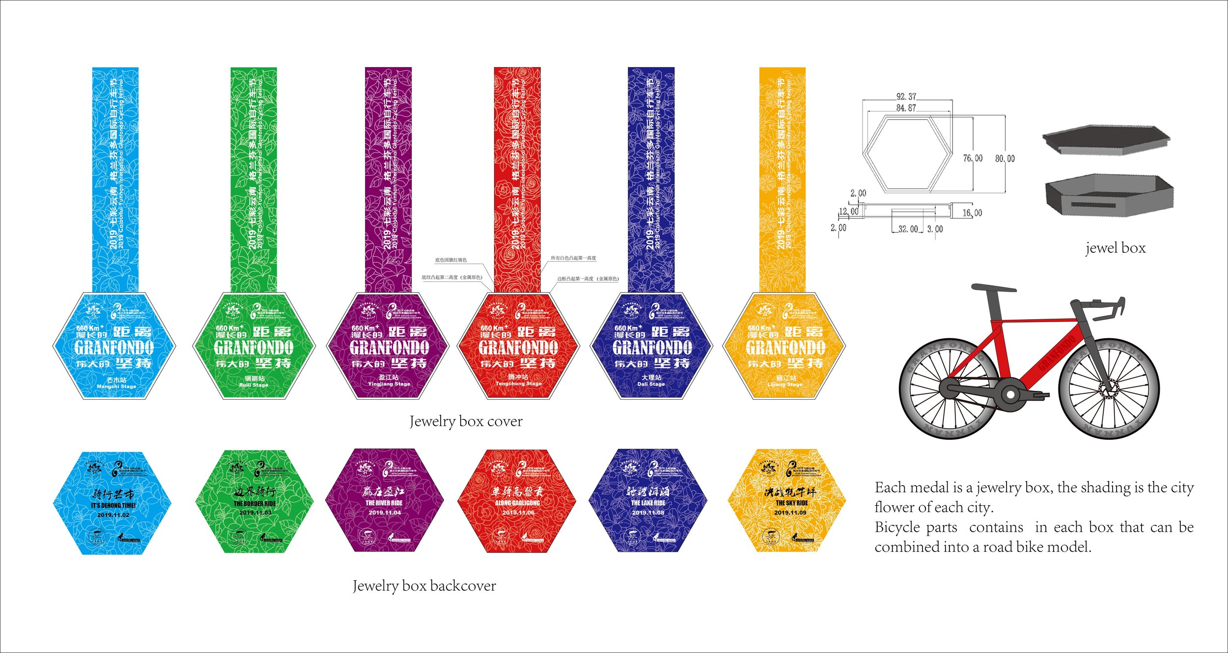 Draft design of this year's Granfondo Yunnan medals