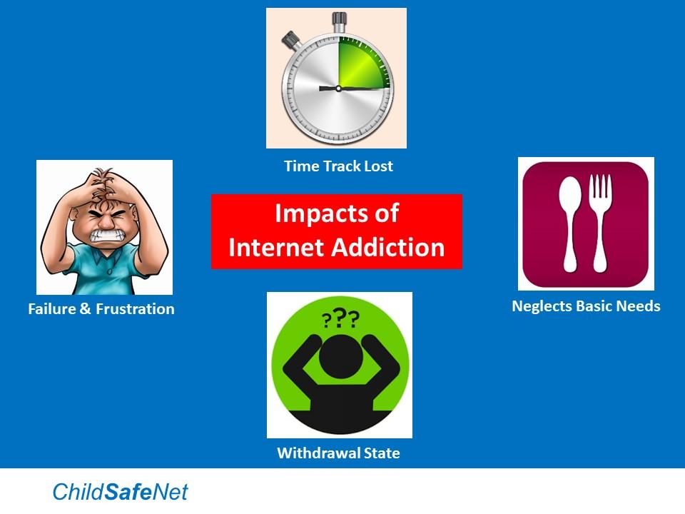 Internet Addiction Impacts.jpg