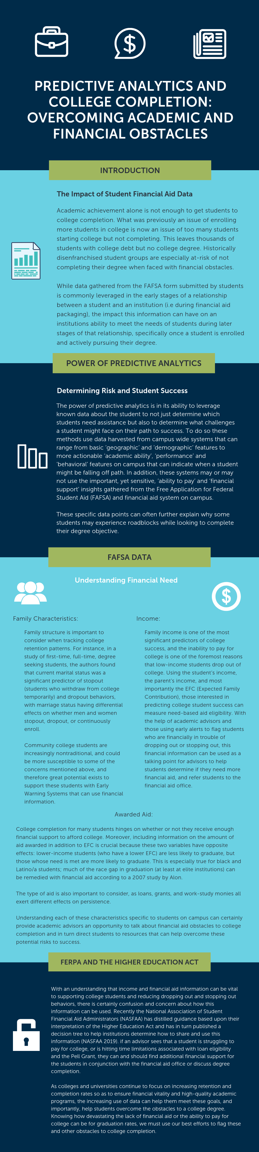 Financial Aid Infographic (1).png