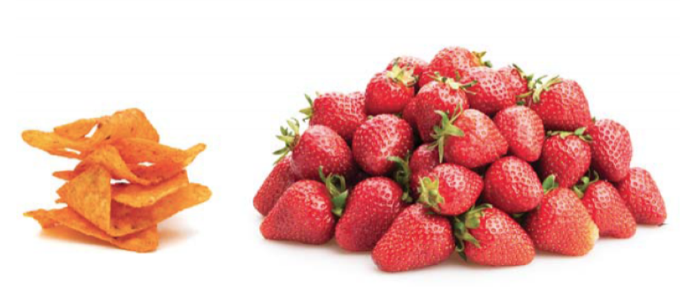 8 Dorito chips (100 calories) or 25 medium strawberries (100 calories)  Source: Tiny and Full
