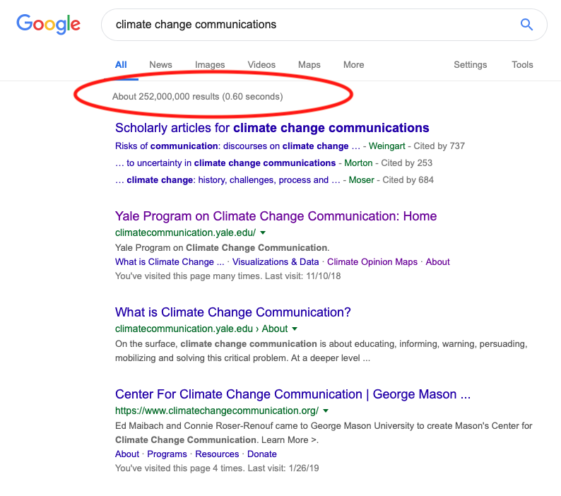 Figure 1. The 51 Percent Project identifies best practices and principles from established (and voluminous; see search results at left) scholarly literature on communications, and on 'climate change communications' in particular.