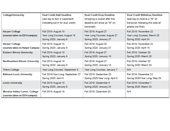 Dual+Credit+Deadlines.jpg