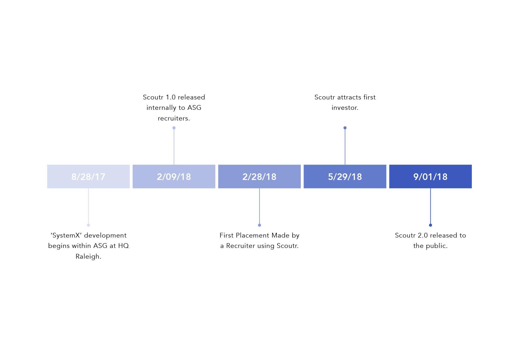 Timeline_V2.png