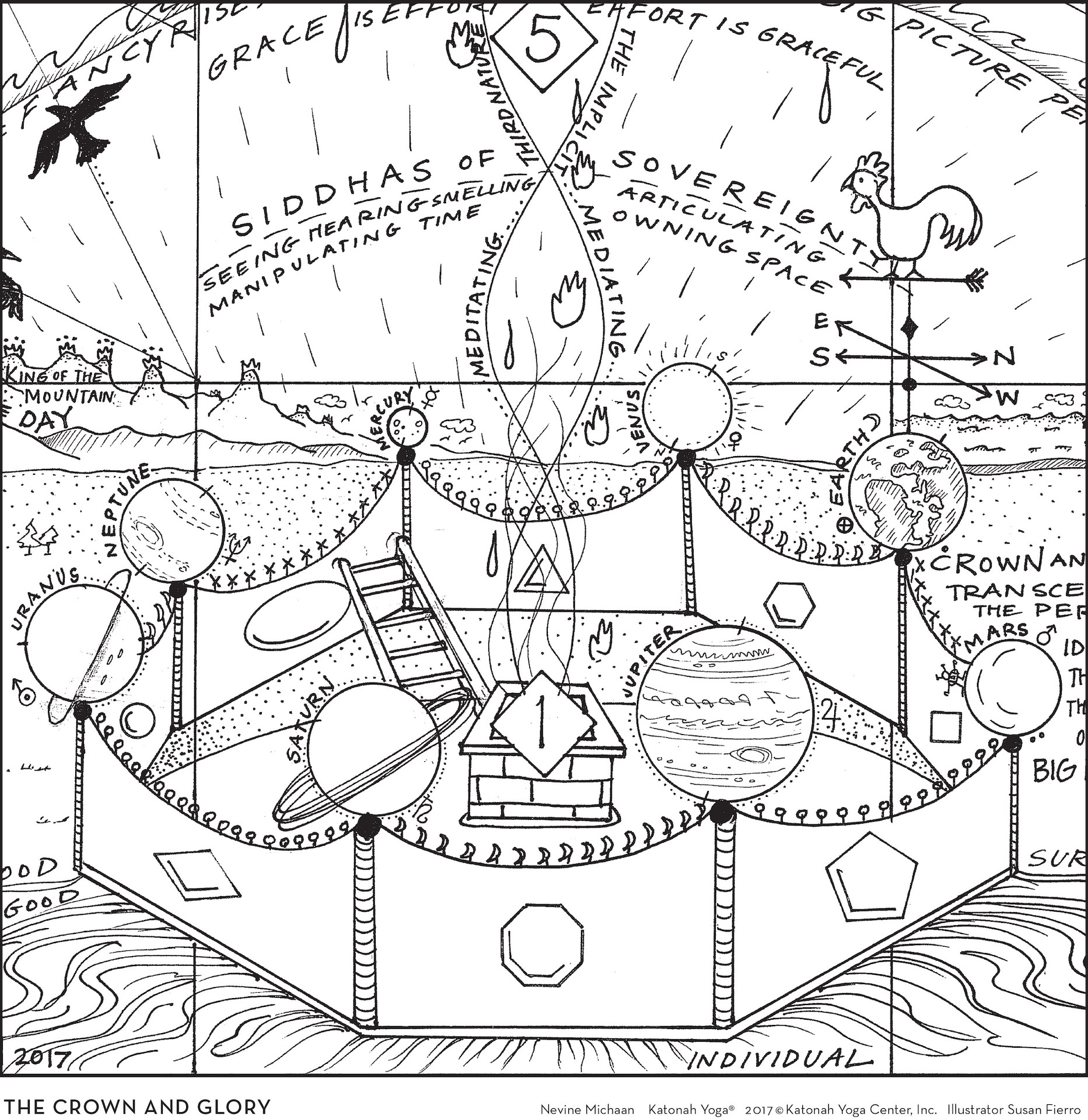 COSMIC AND COLLECTIVE MAPS
