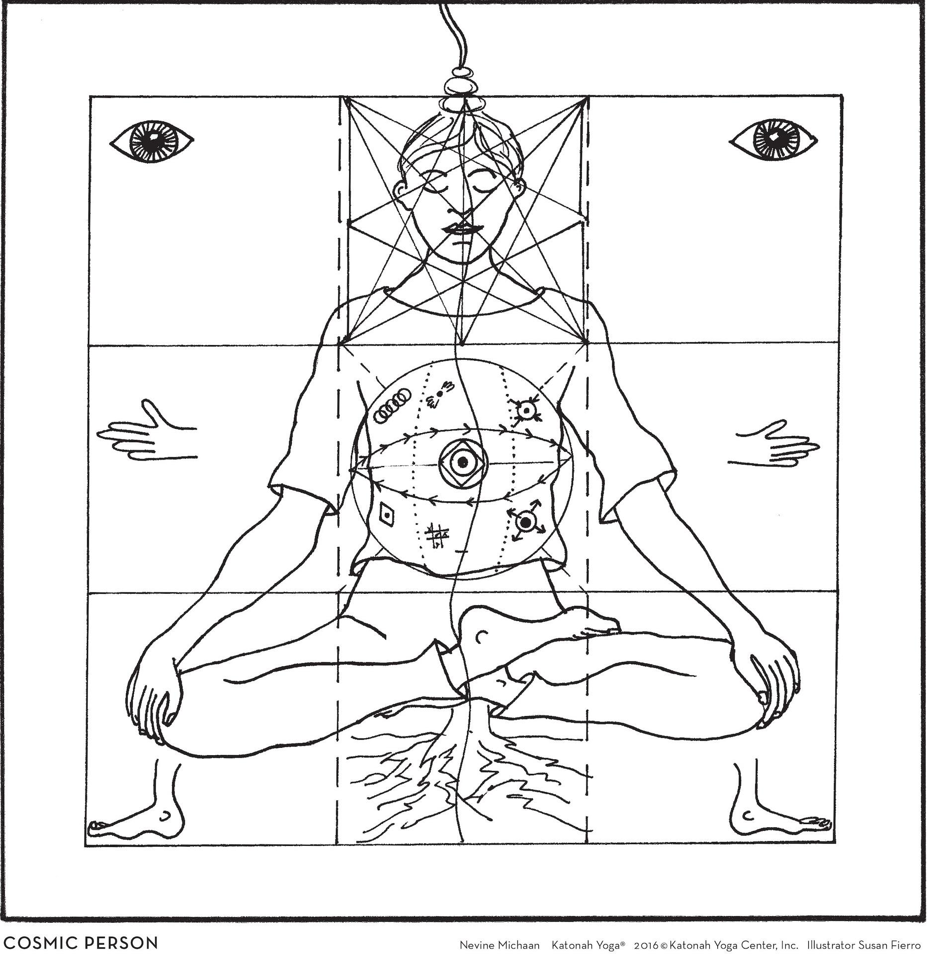 MEDITATION MAPS