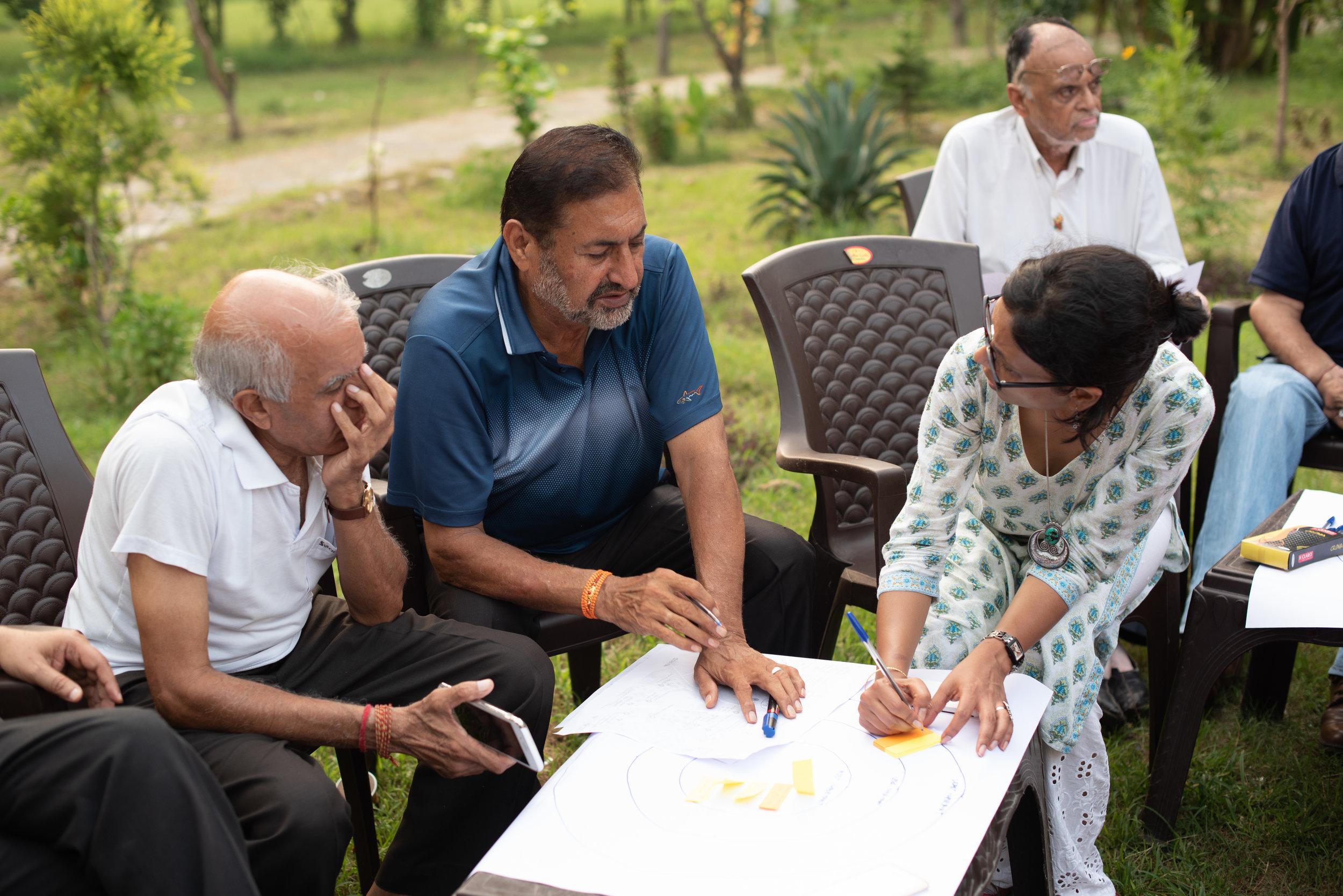 Group 1 discussing Jalandhar's assets