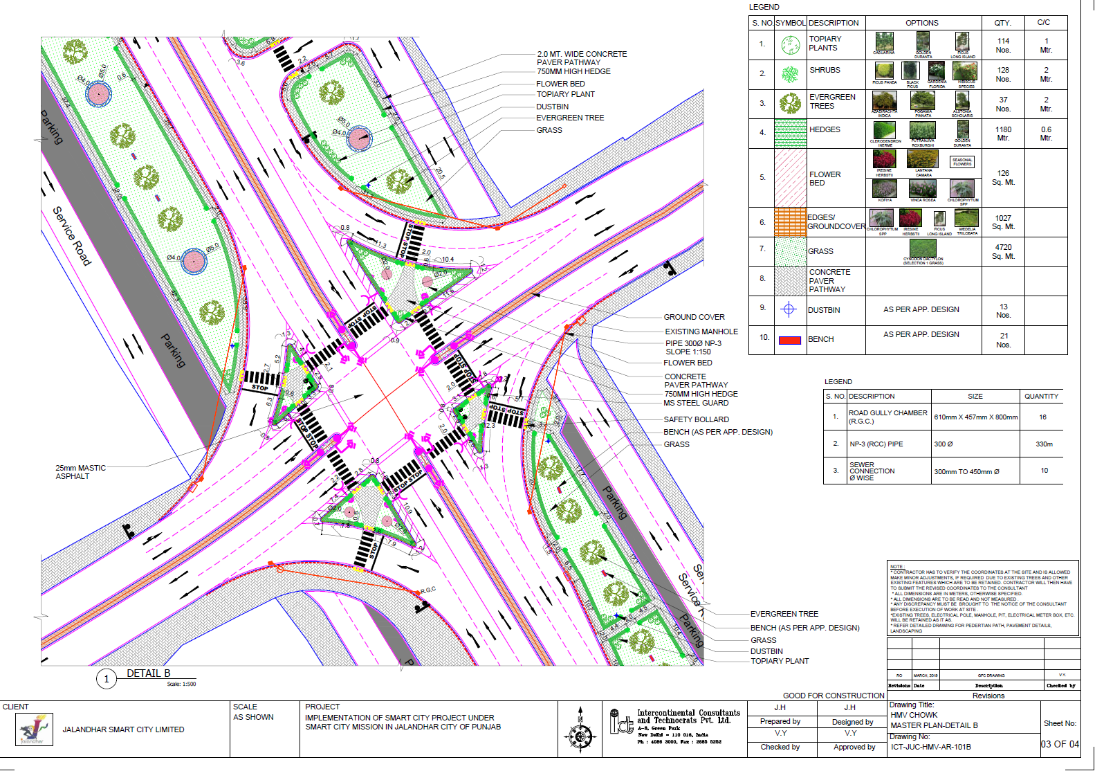 The conceptual map of the proposed traffic junction improvement at HMV chowk  (source: Municipality)