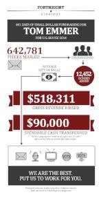 forthright_infographic_emmer_021915.jpg