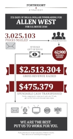 forthright_infographic_west_021915.jpg