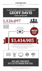 forthright_infographic_davis_021915-1.jpg