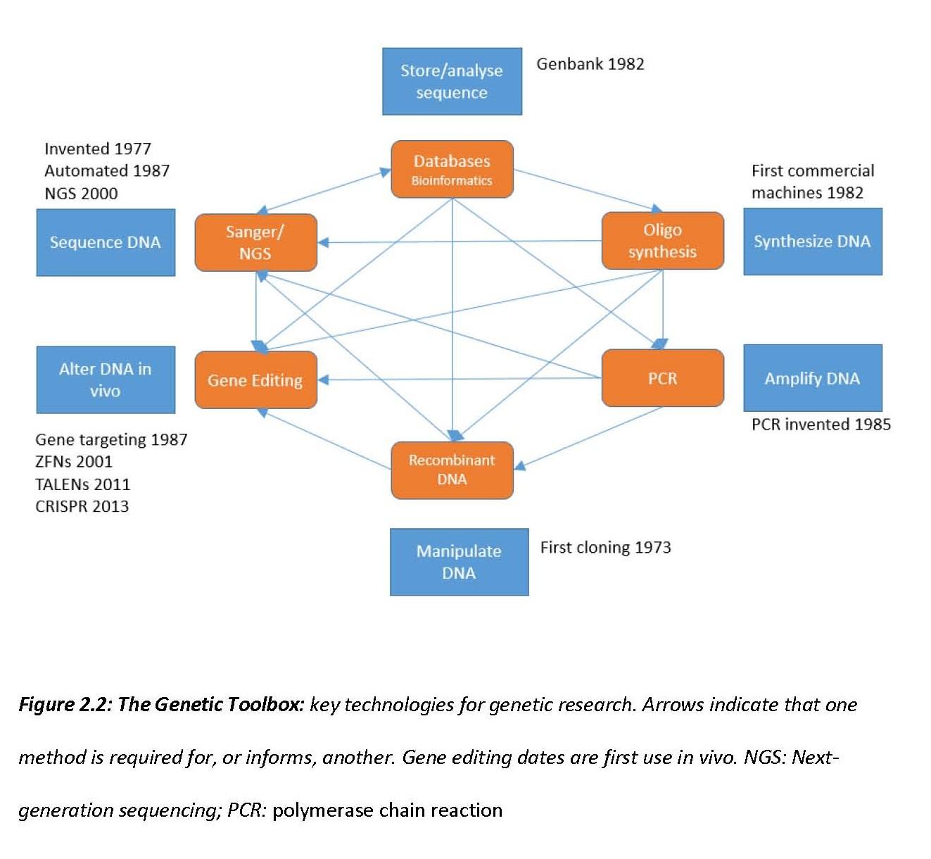 F2_2 Genetic Toolbox.jpg