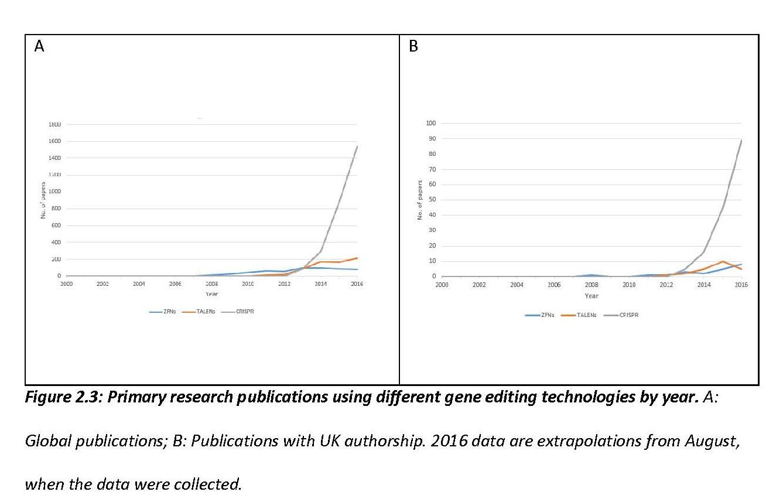 F2_3 Comparing GE publications.jpg