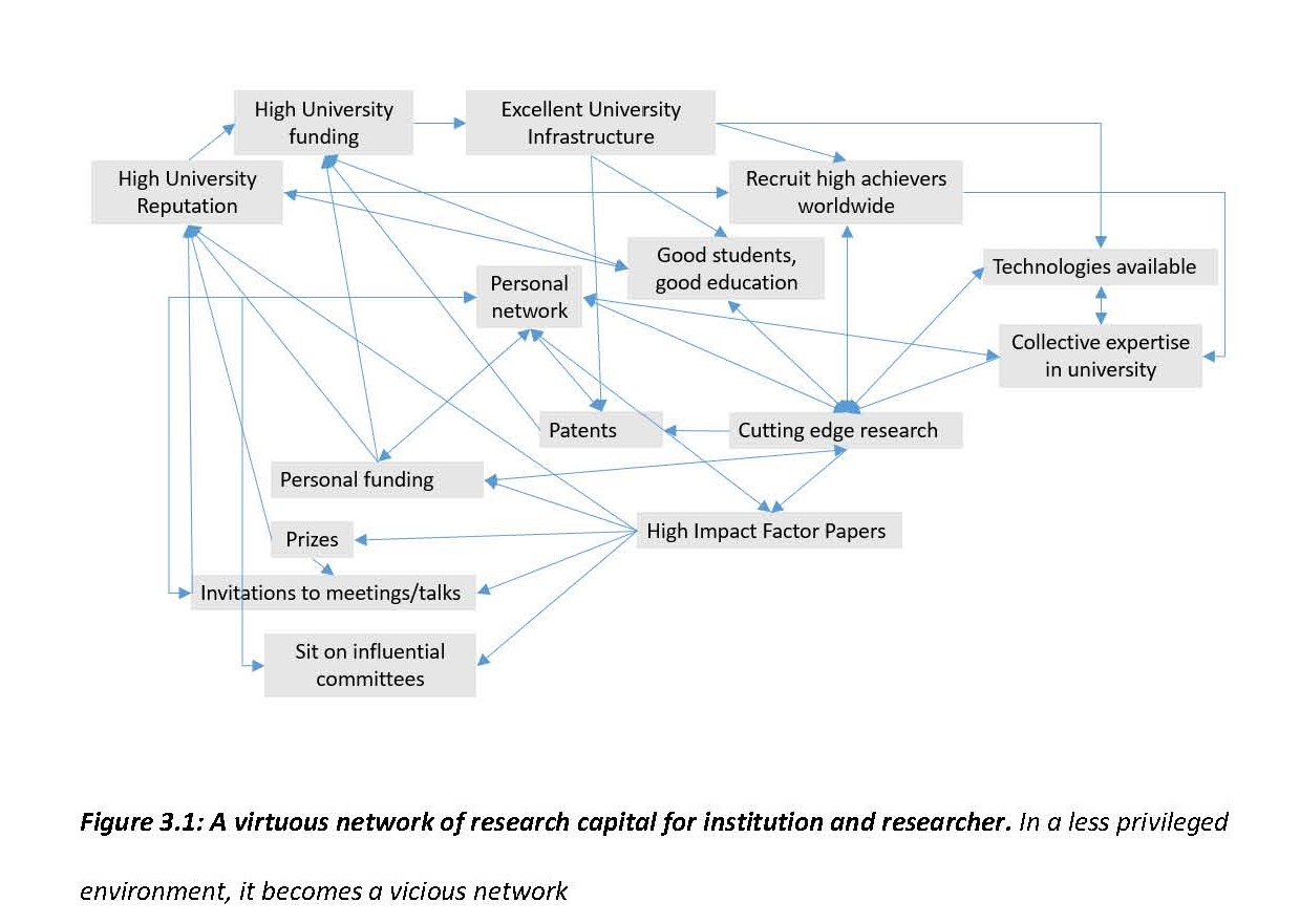 F3_1 Research capital virtuous network.jpg