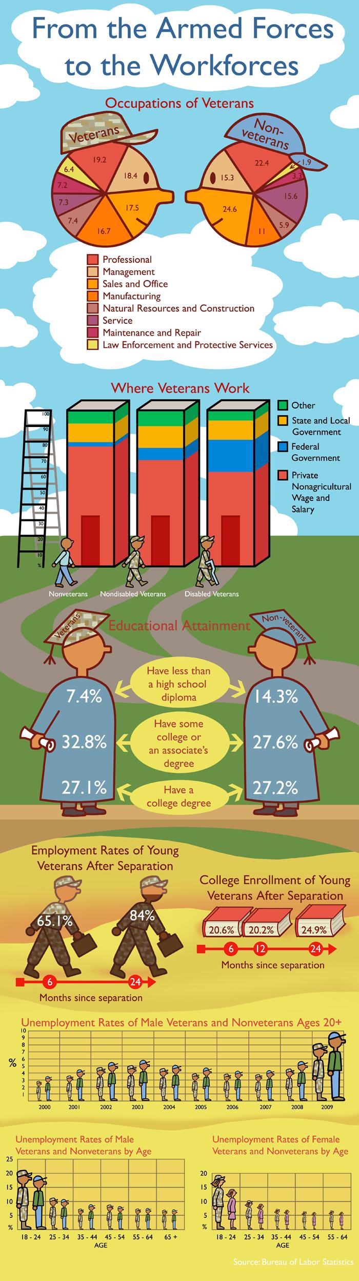GI Employment Infographic final flat.jpg