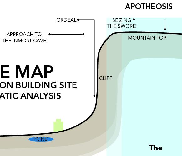diagram apotheosis partArtboard 1.jpg.jpg