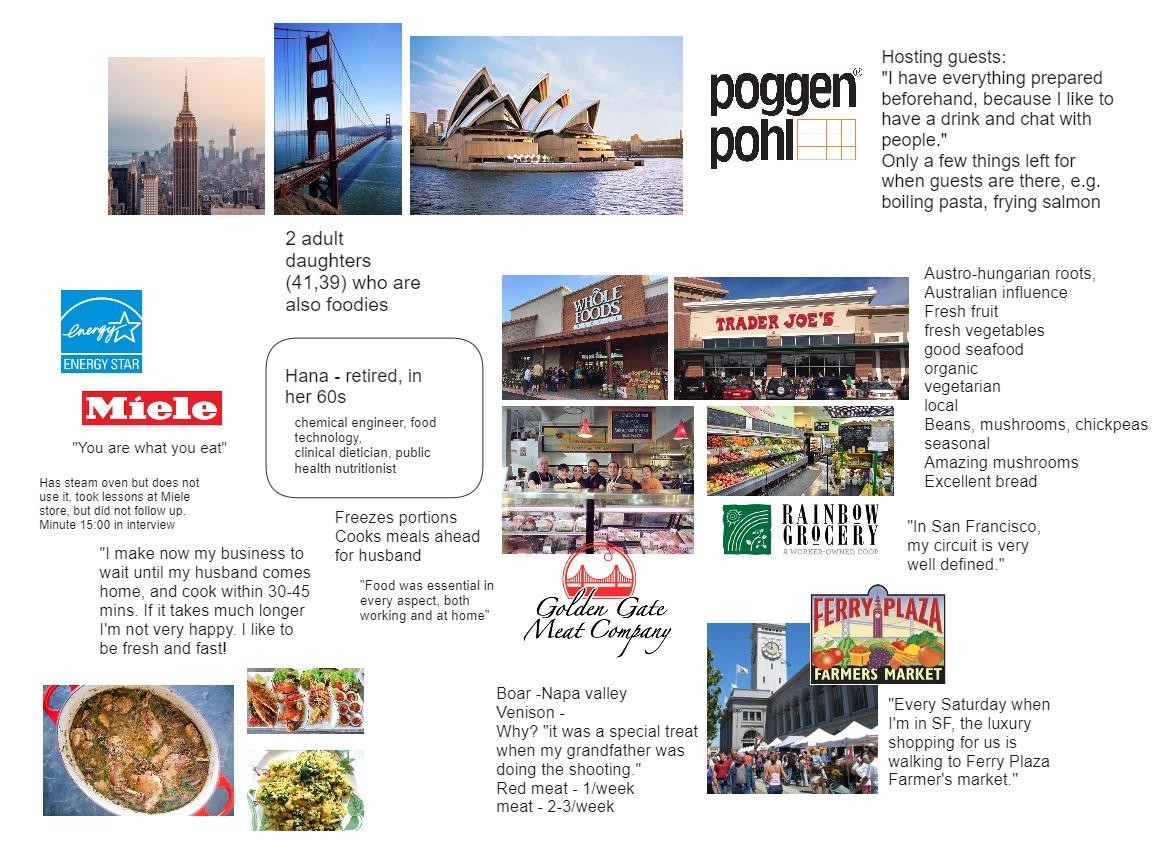 Target Consumer Profile