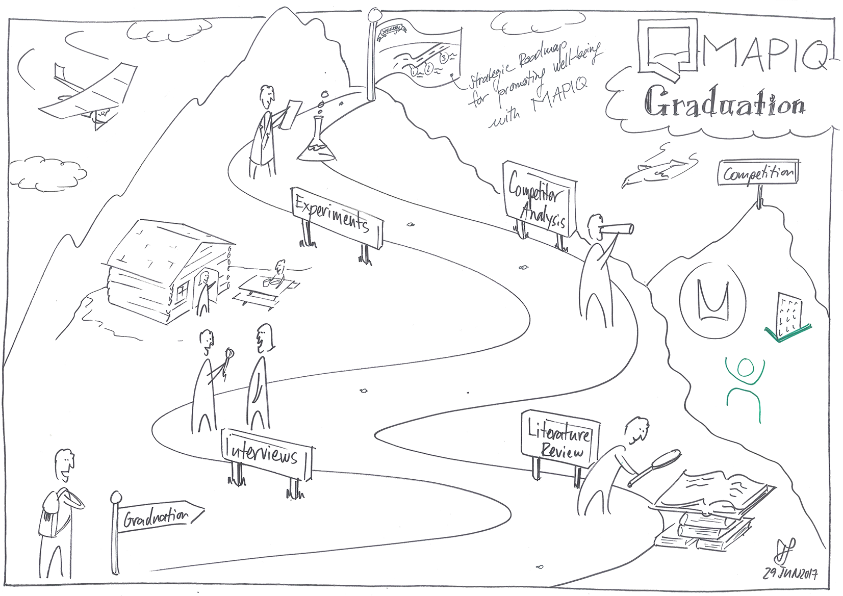 Visualizing the proposed approach for my Master's thesis with software company Mapiq.
