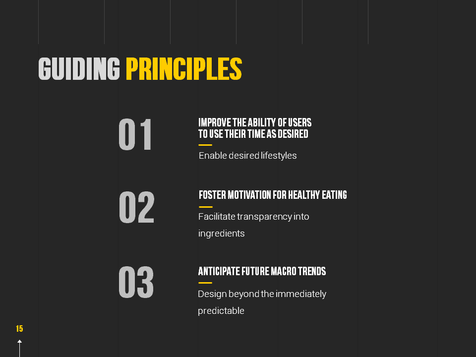 Principles to guide the ideation and refinement phases of the project