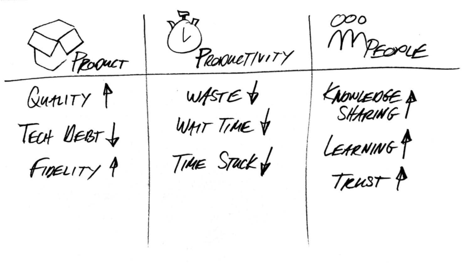 Benefits_of_mob_programming_sketch.jpg