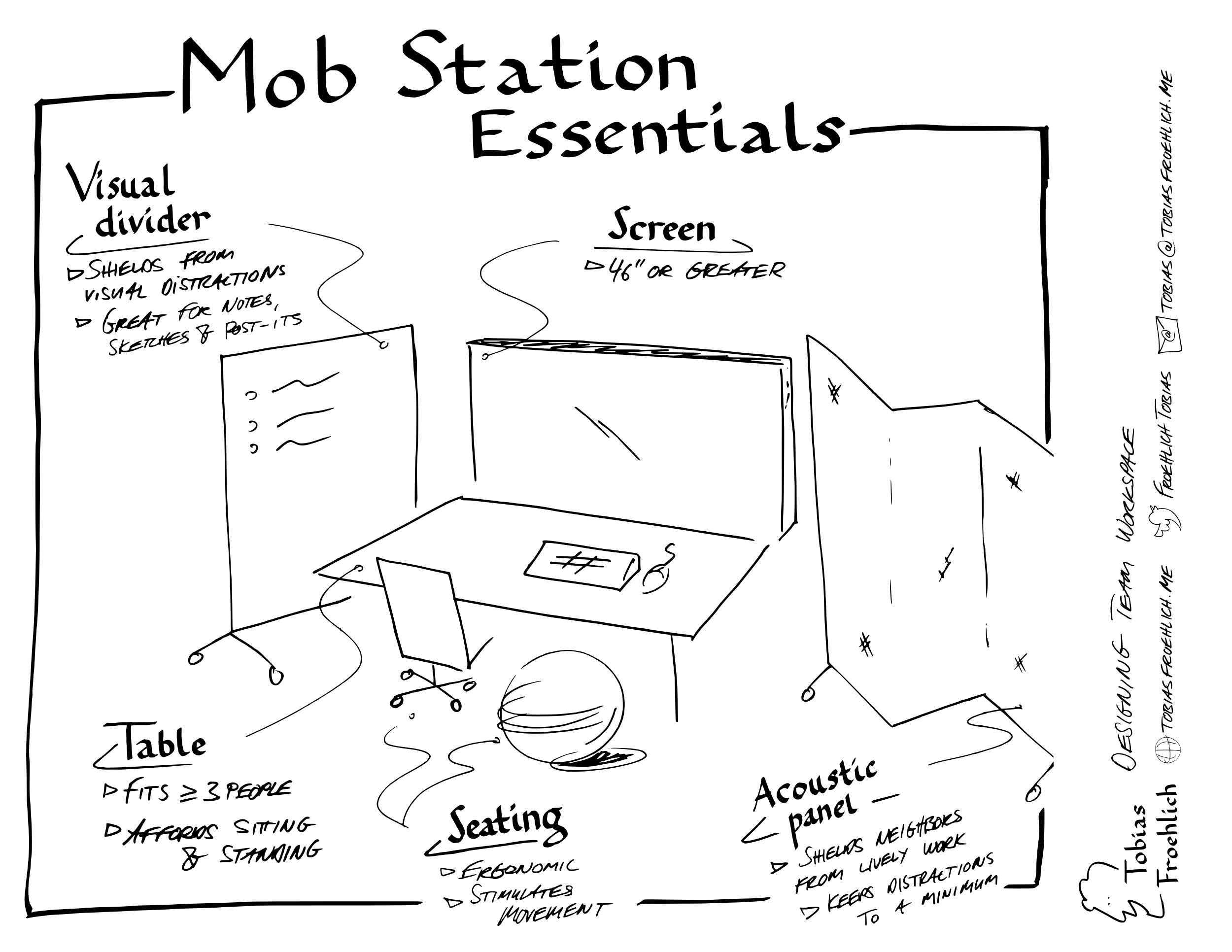 Mob_station_infographic_with_contact_shifted.png