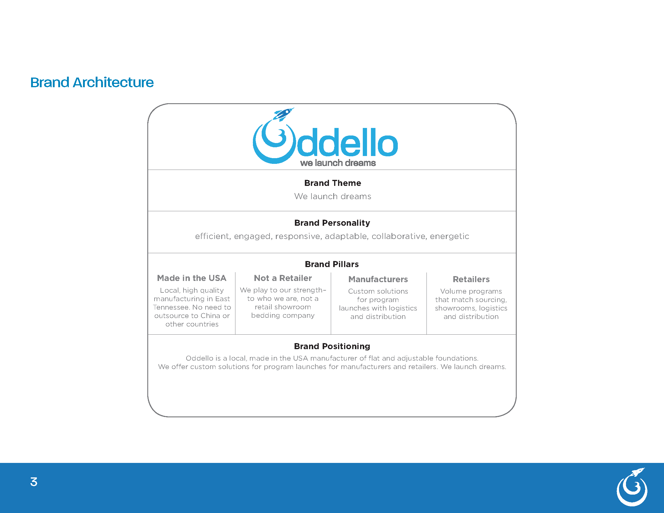 Oddello Brand Guide (1)_Page_2.png