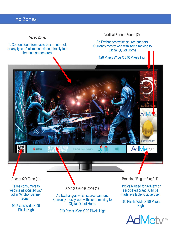Keynote Ad Zones.jpg