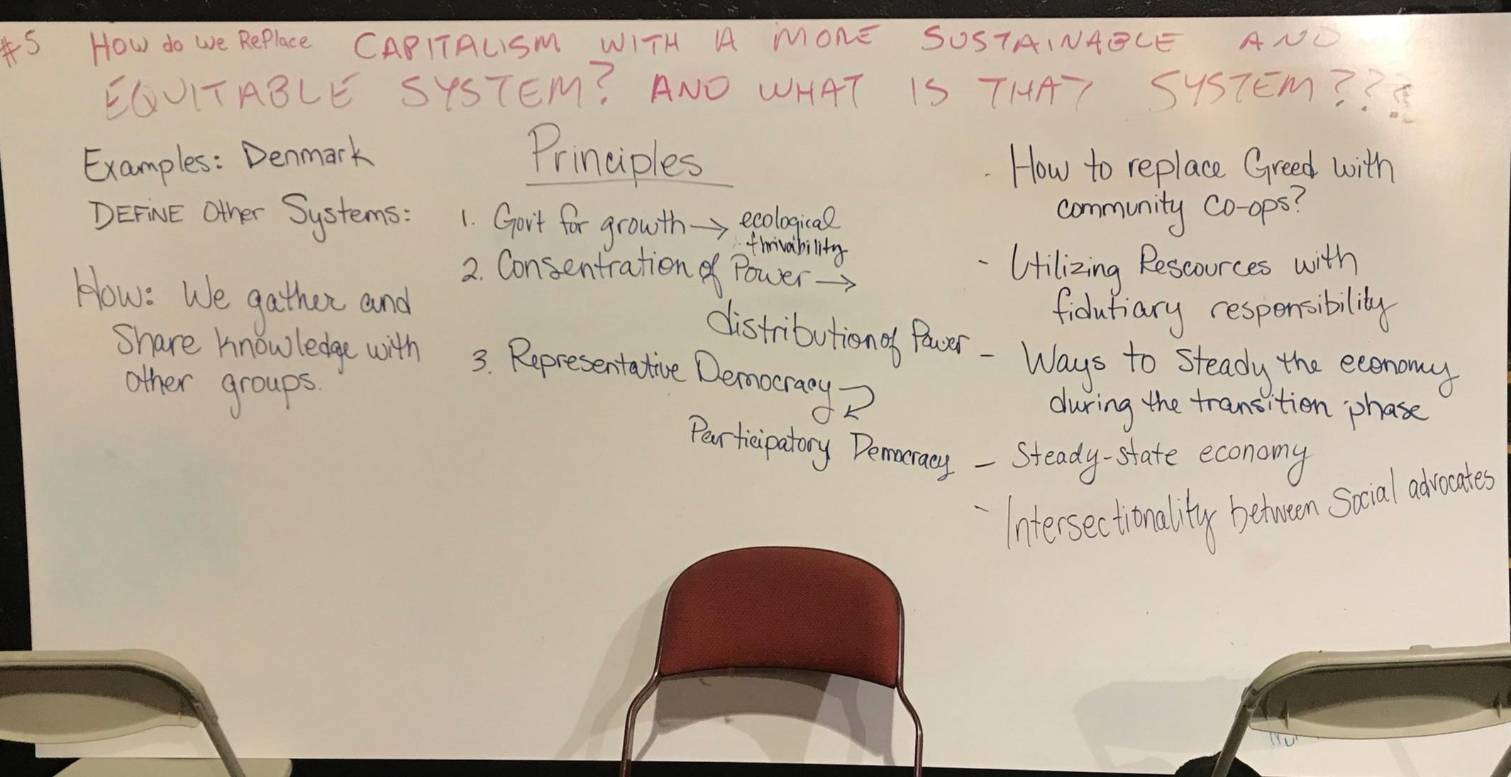 Compassionate+Economics+Study+Group.jpg
